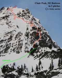 Chair NE Buttress route overview